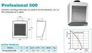 EXTRACTOR COCINA PROFESIONAL 500 150 W